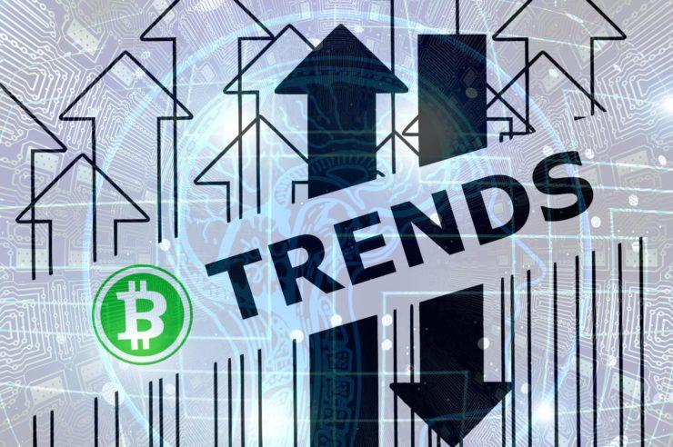 btc trends october 29