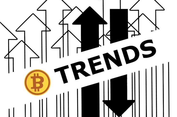 bitcoin analysis november 13 2018