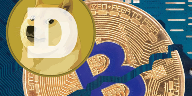Bitcoin price and Dogecoin price are unpredictable right now 1