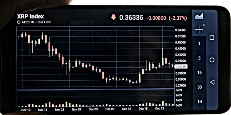 Ripple price prediction; major resistance achieved to break through 1