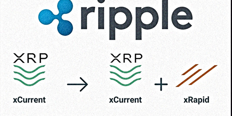 Ripple is bridging payments between Saudia Arabia and India if not the world 1