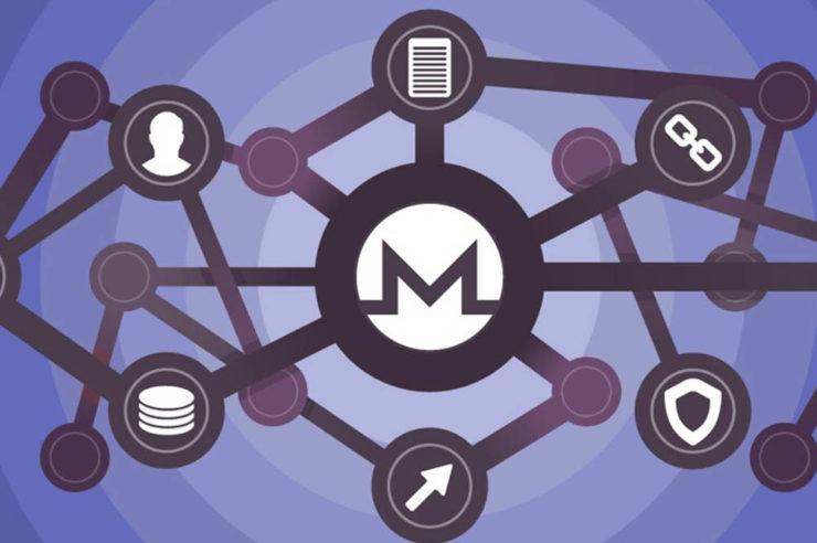 Monero XMR price data analysis: XMR struggling against USD 1