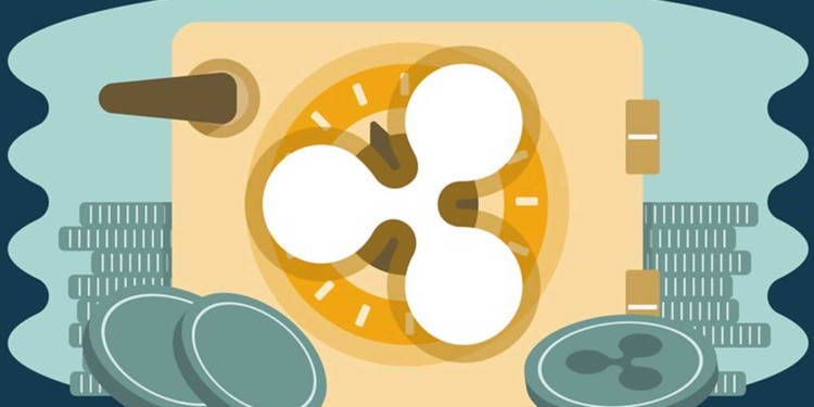 Ripple XRP price analysis: XRP price struggling against BTC 1