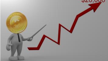 Bitcoin price pattern indicates a 2014 like bullish breakout 2