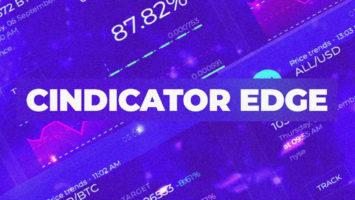 Cindicator Edge hybrid analytical web app launched 1