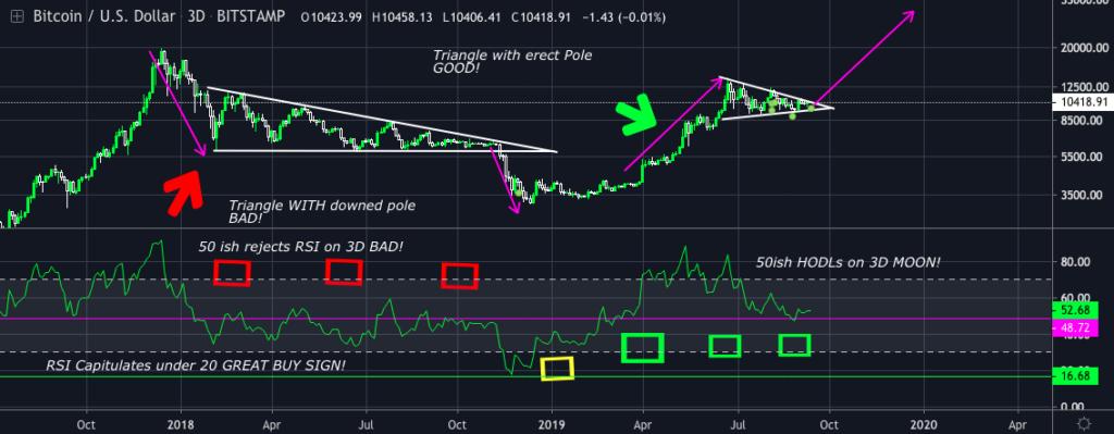 BitFink Bitcoin price chart