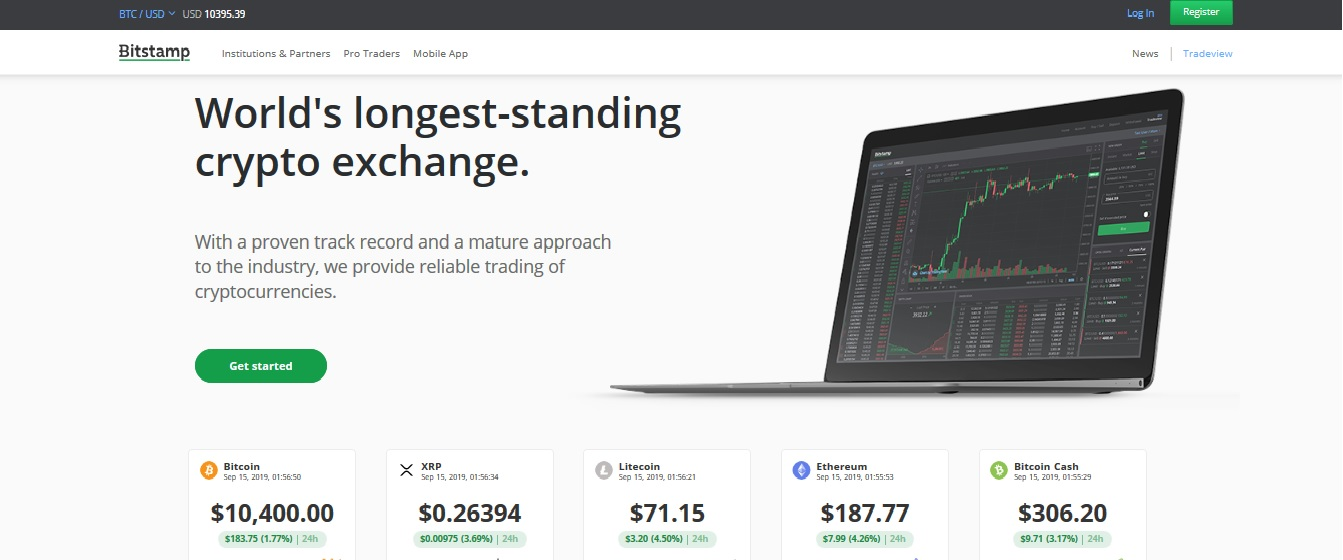 Bitstamp Review 2020 - A Reliable Crypto Exchange?