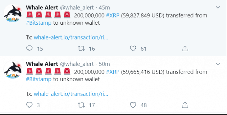 Ripple XRP whale transaction - Whale Alert