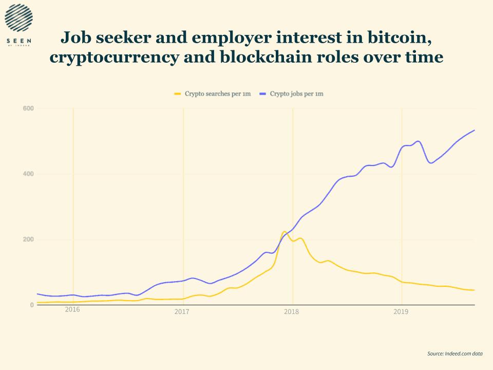 bitcoin-xu hướng-đồ thị-1