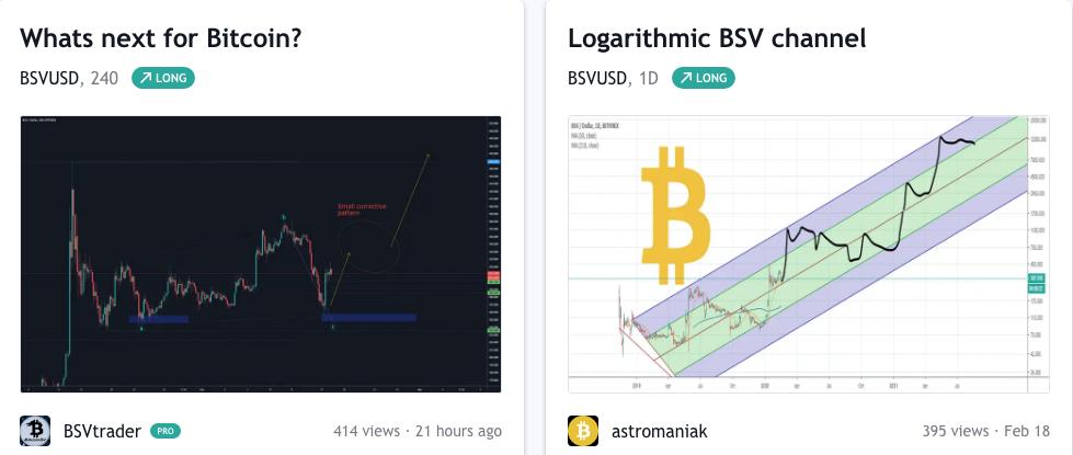 Bitcoin SV price predictions - 18 Feb 2020