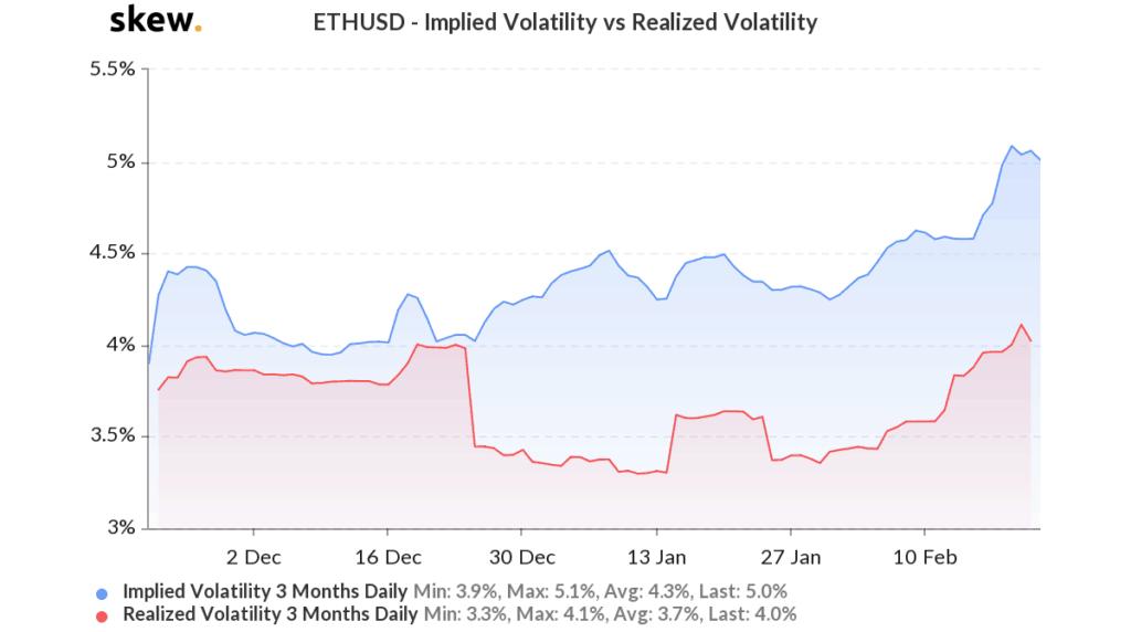 Ethereum impact on altseason volatility