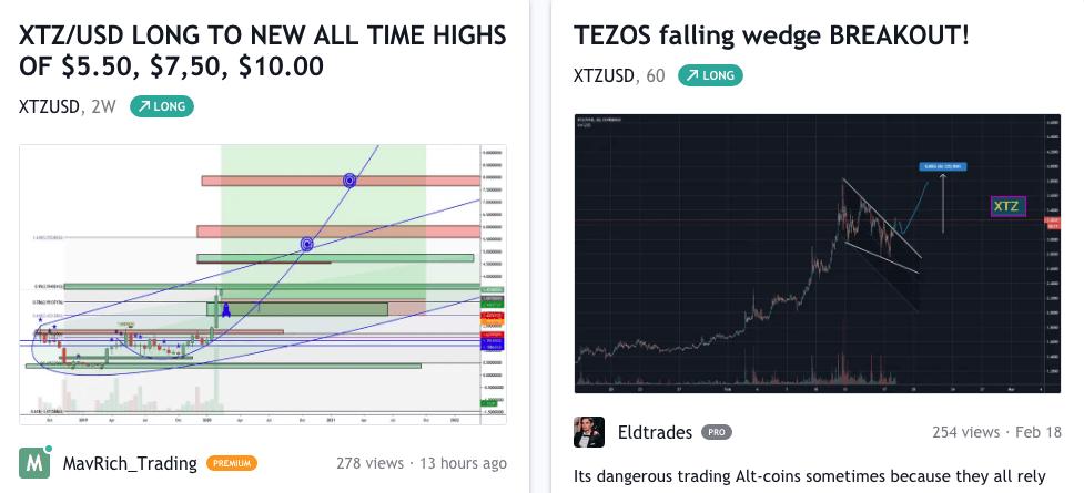 Tezos XTZ price chart - 18 Feb 2020