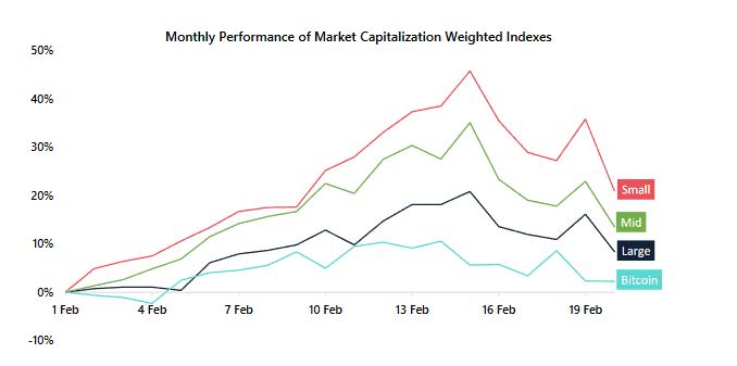 ethereum impact and volatility