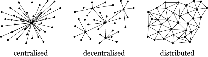 Do people really care about decentralization in blockchain? 2