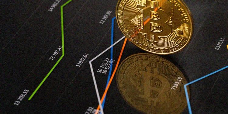 Bitcoin price movement is unpredictable amidst COVID-19?
