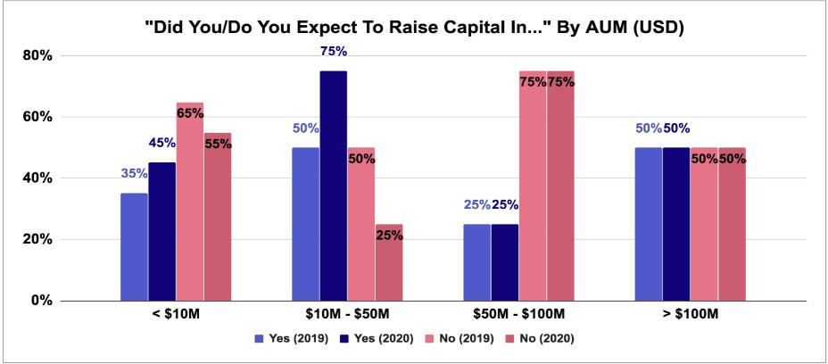 Bitcoin sentiment poll - Bullish Bearish - Bitcoin price to rise - Kraken
