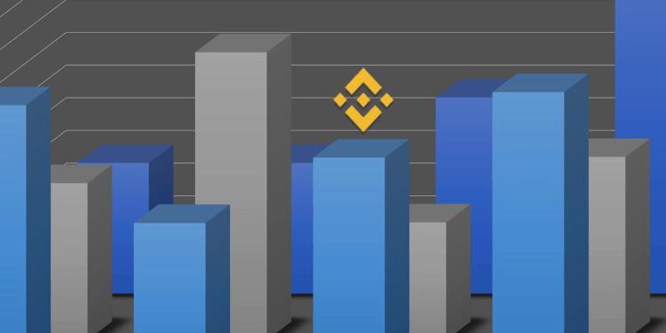 Binance Coin price accumulates near $15.1 1