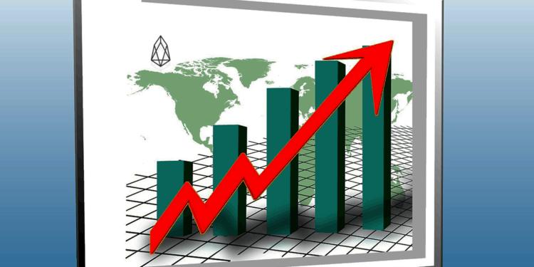 EOS price rose across $2.70 1