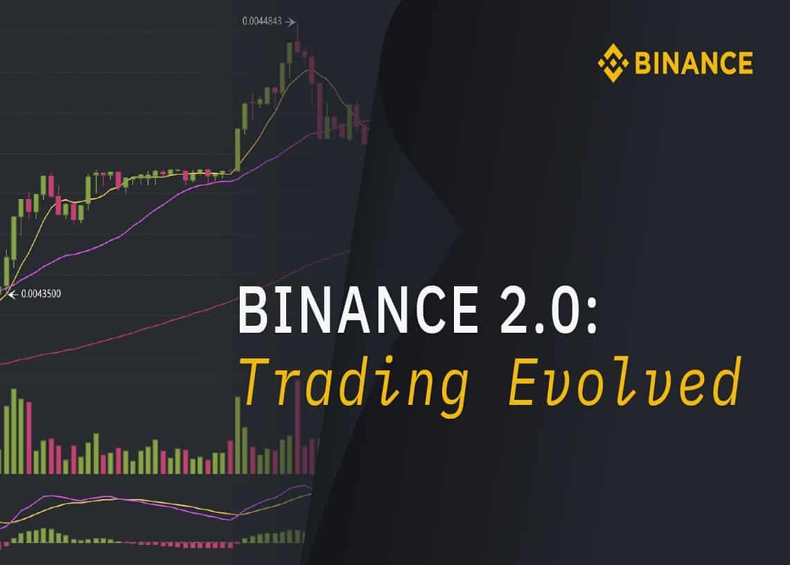 How to Trade on Binance